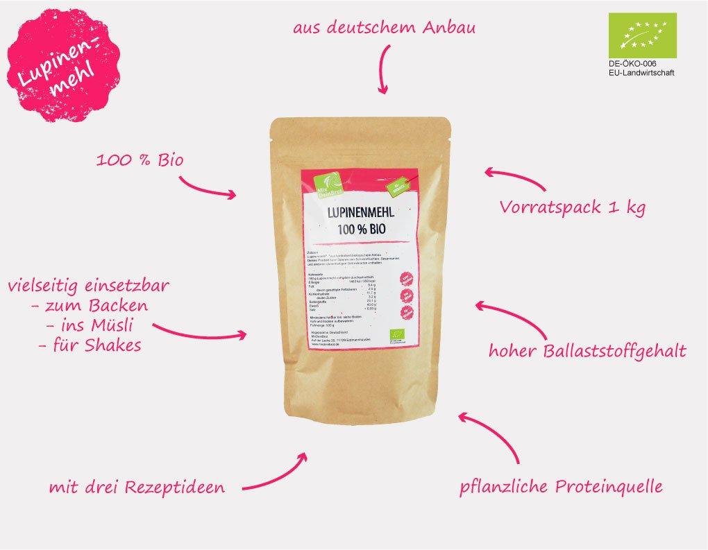 Lupinenmehl deutscher Anbau Eigenschaften